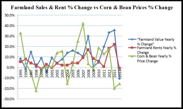 relationship between price cost value versus